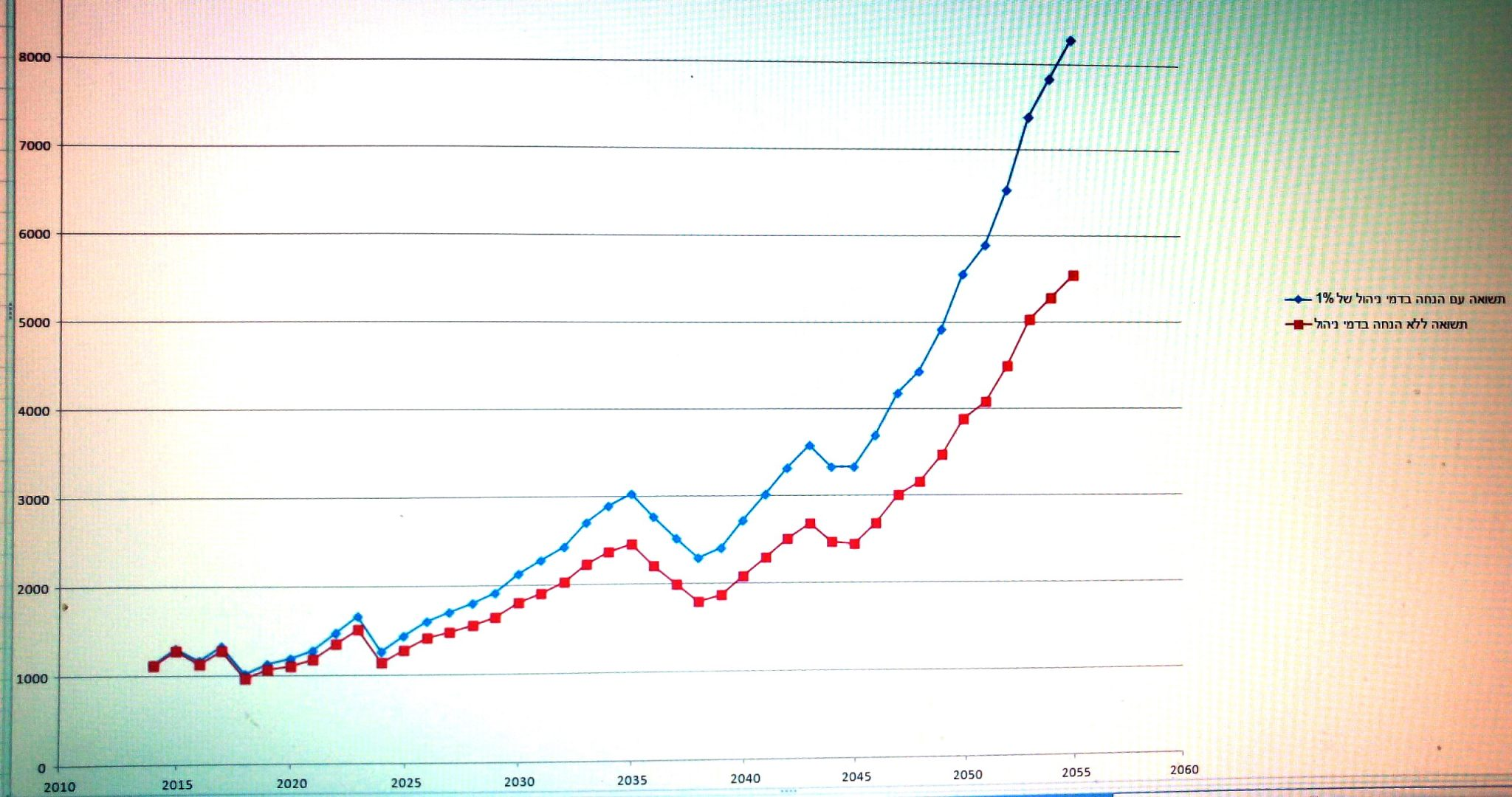 20141214081137-2 graf tsua